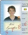 Citizenship identification card, ID card or passport of individual owner